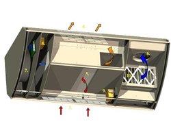 Rekuperatory podsufitowe Turbovex - zdjęcie