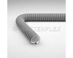 Wąż chemoodporny MASTER CLIP PTFE S - zdjęcie