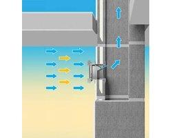 Regulator przepływu powietrza Schiedel STABILER - zdjęcie