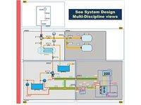 Program SEE System Design - zdjęcie