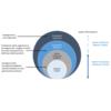 Od czego zacząć by efektywnie zarządzać majątkiem organizacji? - zdjęcie