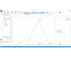 WAPRO Analizy - Program do analiz - zdjęcie
