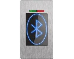 Jednostki Bluetooth - zdjęcie