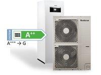 Powietrzna pompa ciepła Logatherm WPLS.2 - zdjęcie