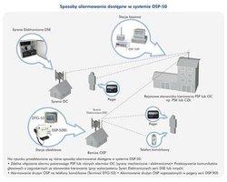 Zintegrowany System Alarmowania i Ochrony Ludności DSP-50 - zdjęcie