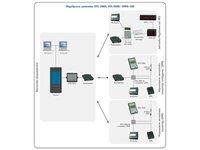 System Transmisji Informacji DTI-2000 - zdjęcie