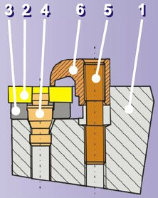 Rysunek techniczny: Noże tokarskie składane – system M – wymiar calowy Pafana