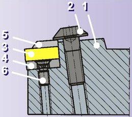 Rysunek techniczny: Noże tokarskie składane – system C Pafana