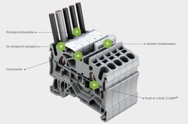 Złączki listwowe TOPJOB® S z bezpieczną technologią zacisku Push-in CAGE CLAMP® WAGO ELEWAG