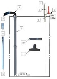 Odkurzacz, odsysacz, urządzenie do wysysania przepracowanej emulsji NC-200 Nimatic Cleaner