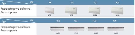 LG Electronic, Klimatyzator komercyjny pojedynczy podstropowy