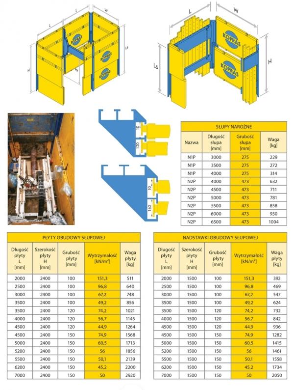 Obudowa słupowa - komory - szczegółowe informacje o produkcie - KOPRAS