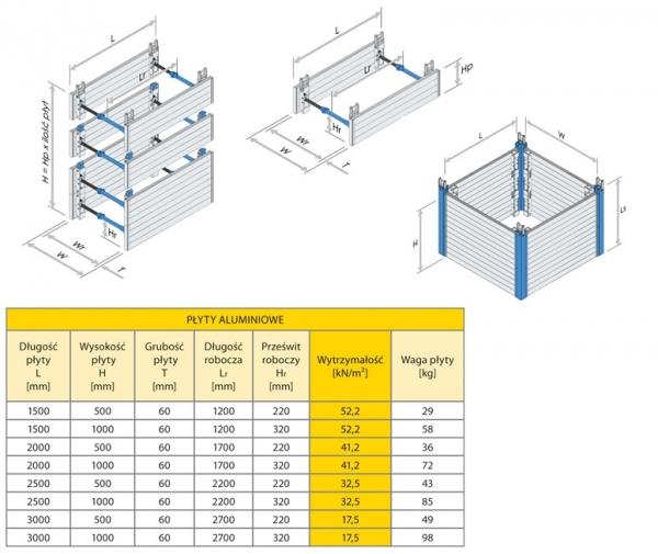 Alubox - szczegółowe informacje o produkcie- Kopras