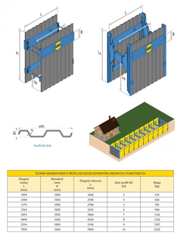 Ściana segmentowa z profili KD 6/8 do wykopów liniowych i punktowych - szczegółowe informacje o produkcie - KOPRAS