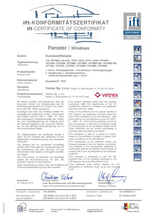 Certyfikat IFT Rosenheim - Softline, Efectline, Perfectline Vetrex