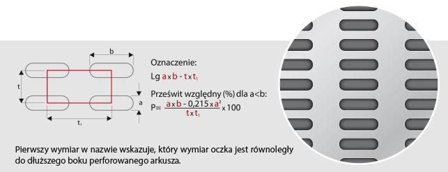 Otwory wydłużone układ prosty (a<b) Fot. PERFOPOL