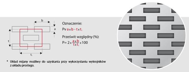Otwory prostokątne układ mijany Fot. PERFOPOL