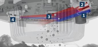 Czujnik dymu - automatyczna czujka pożarowa serii 420 Bosch
