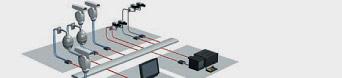 System szybkiego pozycjonowania Bosch